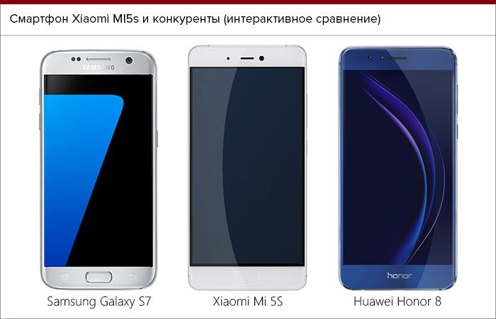 Photo of Смартфон Xiaomi Mi 5s: Обзор
