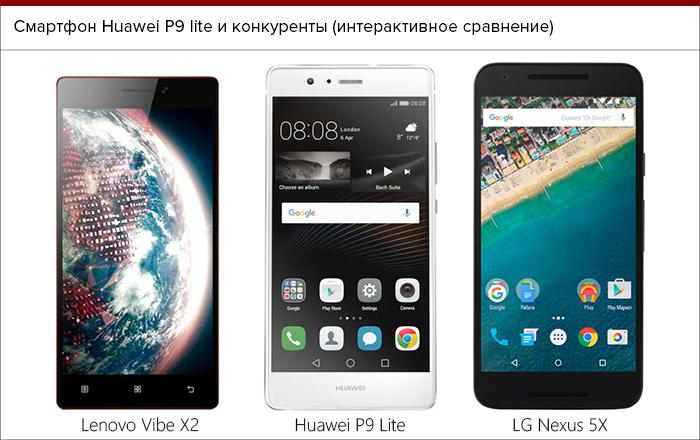 Photo of Смартфон Huawei P9 Lite: Обзор