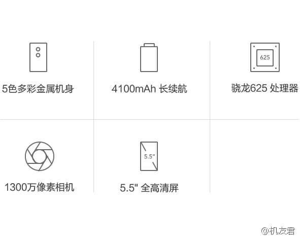 Photo of Бенчмарк показал характеристики Xiaomi Redmi Note 4X и хорошую производительность