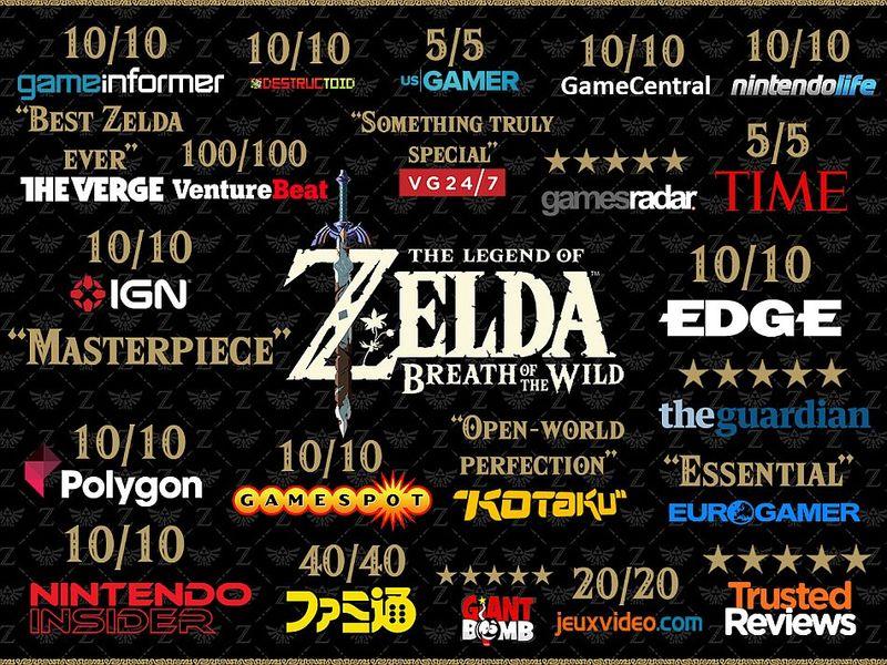 Photo of Zelda: Breath of the Wild стала одной из самых высоко оцениваемых игр в истории
