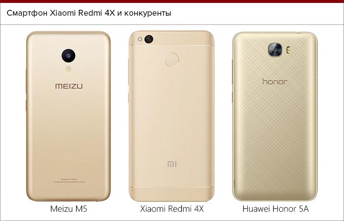 Смартфон Xiaomi Redmi 4X: Обзор
