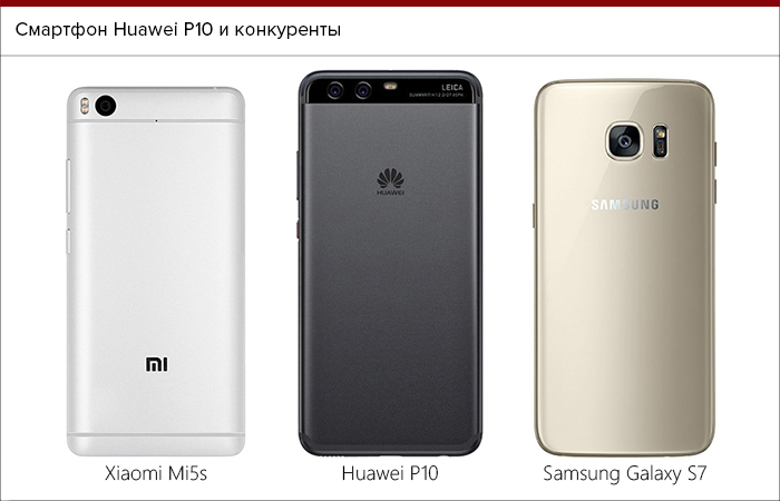 Смартфон Huawei P10: Обзор