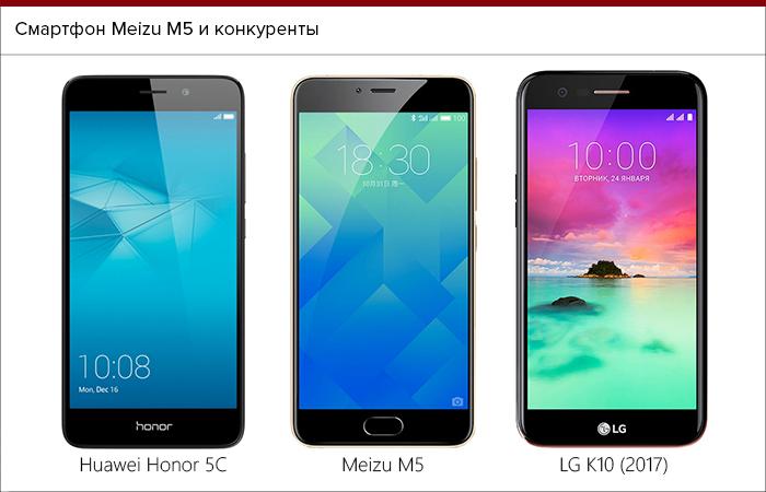 Смартфон Meizu M5: Обзор