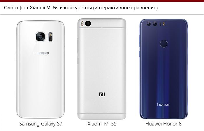 Смартфон Xiaomi Mi5s: Обзор