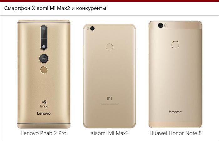 Смартфон Xiaomi Mi Max 2: Обзор