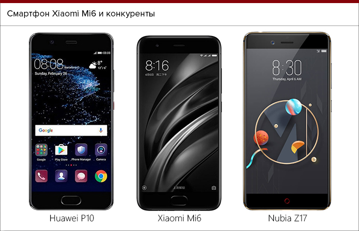 Смартфон Xiaomi Mi6: Обзор