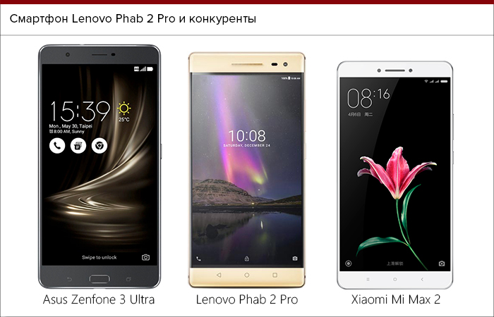 Смартфон Lenovo Phab 2 Pro: Обзор