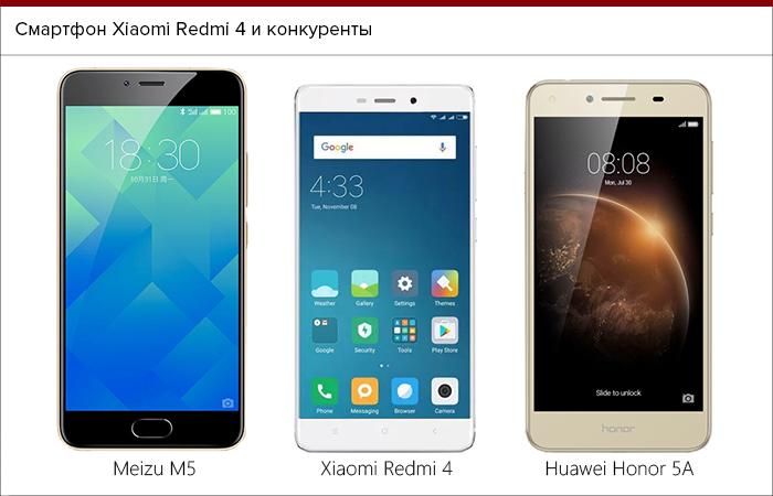 Смартфон Xiaomi Redmi 4: Обзор