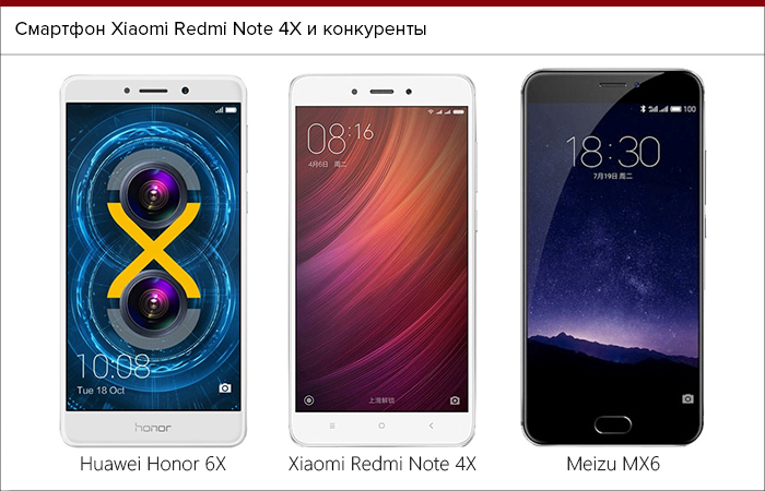 Смартфон Xiaomi Redmi Note 4X: Обзор
