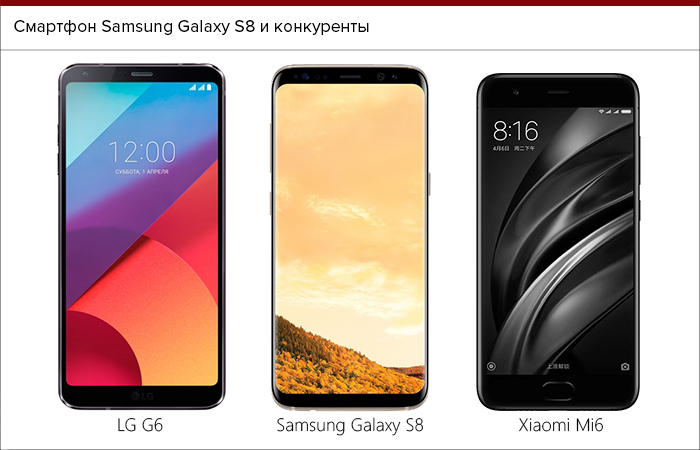 Смартфон Samsung Galaxy S8: Обзор