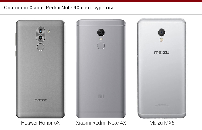 Смартфон Xiaomi Redmi Note 4X: Обзор