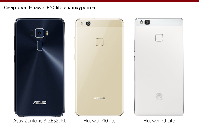 Смартфон Huawei P10 Lite: Обзор