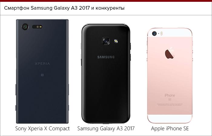 Смартфон Samsung Galaxy A3 (2017): Обзор