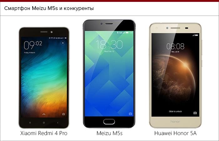 Смартфон Meizu M5s: Обзор