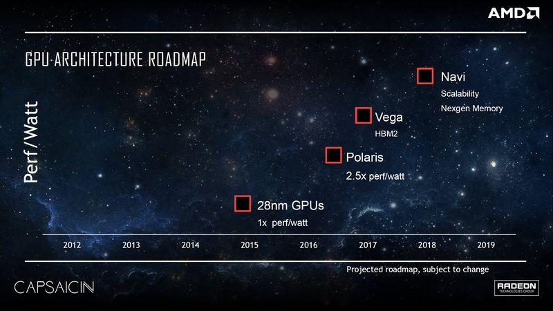 Photo of Следующее поколение GPU AMD будет включать акселераторы для ИИ