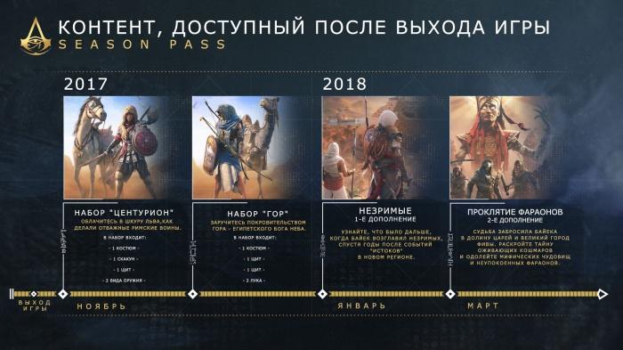 Photo of Платные и бесплатные дополнения к Assassin's Creed: Origins в подробностях