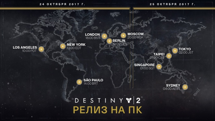 Окончательные системные требования Destiny 2 и точное время выхода