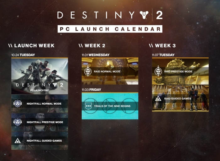 Photo of Расписание первых событий Destiny 2 на PC и список уже известных проблем