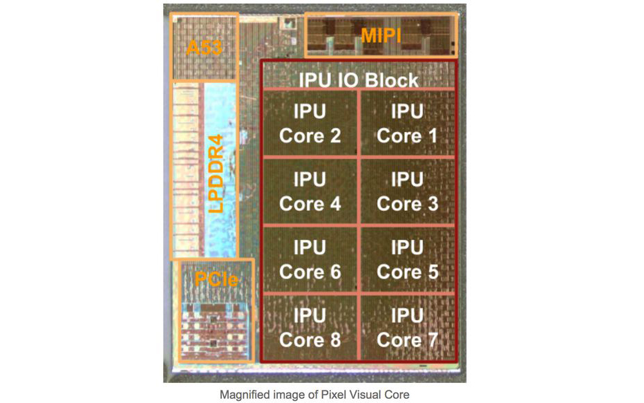 Photo of Google Pixel 2 «скрывал» чип дополнительной обработки изображений