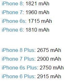 Аккумуляторы iPhone 8 и iPhone 8 Plus имеют самый меньший объем, чем когда-либо