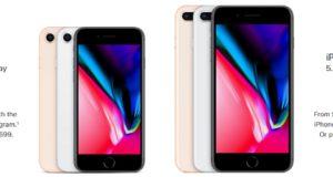 Цена и дата выхода Apple iPhone 8 и 8 Plus