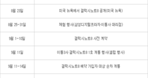 Известна дата старта предзаказа Samsung Galaxy Note 8 в Корее