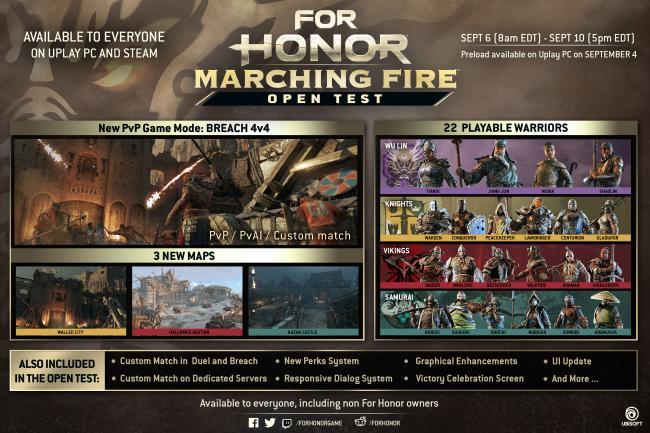 В For Honor пройдёт открытое тестирование дополнения Marching Fire