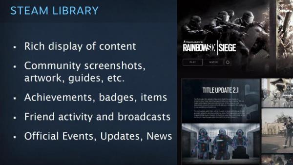 Первый взгляд на обновленный дизайн пользовательского интерфейса Steam от Valve