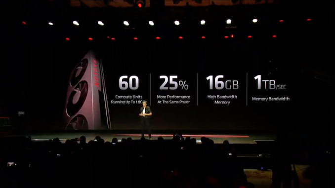 Photo of AMD анонсировала видеокарту Radeon VII с 7 нм техпроцессом