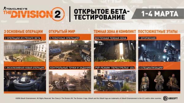 Ubisoft рассказала о контенте «беты» The Division 2 и наградах за участие в тесте0