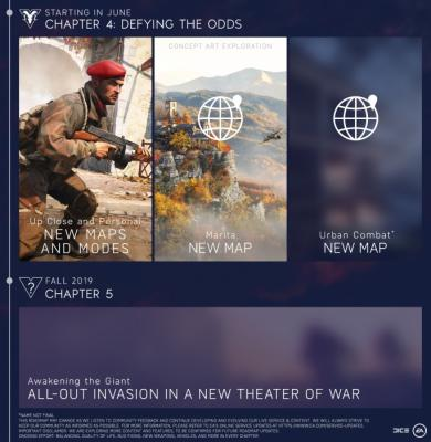 Авторы Battlefield V опубликовали дорожную карту с новыми главами1