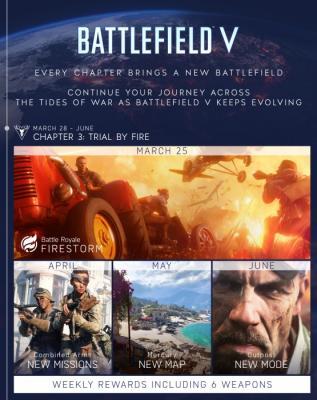 Авторы Battlefield V опубликовали дорожную карту с новыми главами0