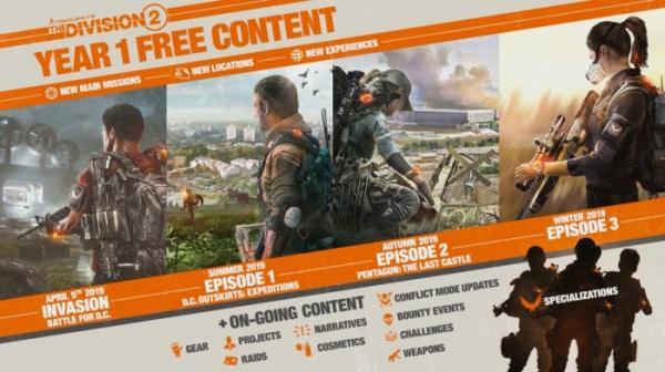 Photo of Большой апдейт для The Division 2 с новой крепостью и прочим «эндгейм»-контентом выйдет 5 апреля