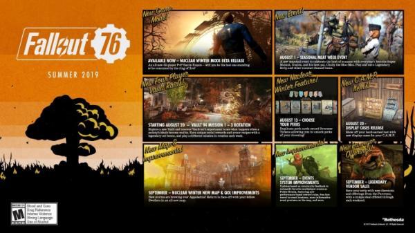 Photo of До конца сентября Fallout 76 получит новые карту для «Королевской битвы» и рейд