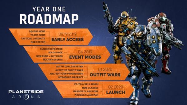 PlanetSide Arena выйдет в Steam Early Access 19 сентября. Уже представлен план развития игры1