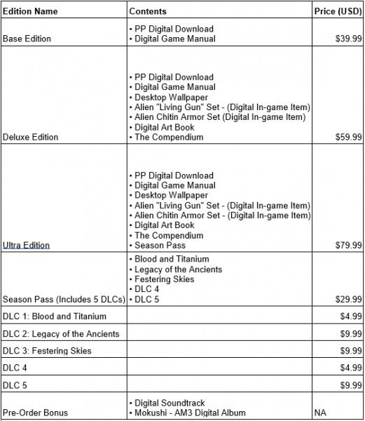 Photo of Тактическая стратегия Phoenix Point выйдет в Epic Games Store 3 декабря