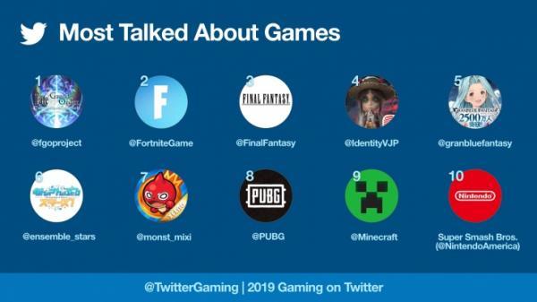 Photo of Самая обсуждаемая игра 2019-го в «Твиттере» — RPG про анимешных девочек Fate/Grand Order