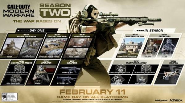 Photo of Трейлер второго сезона Call of Duty: Modern Warfare