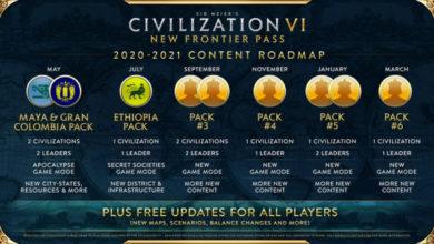 Photo of Civilization 6 получит еще восемь цивилизаций и шесть режимов